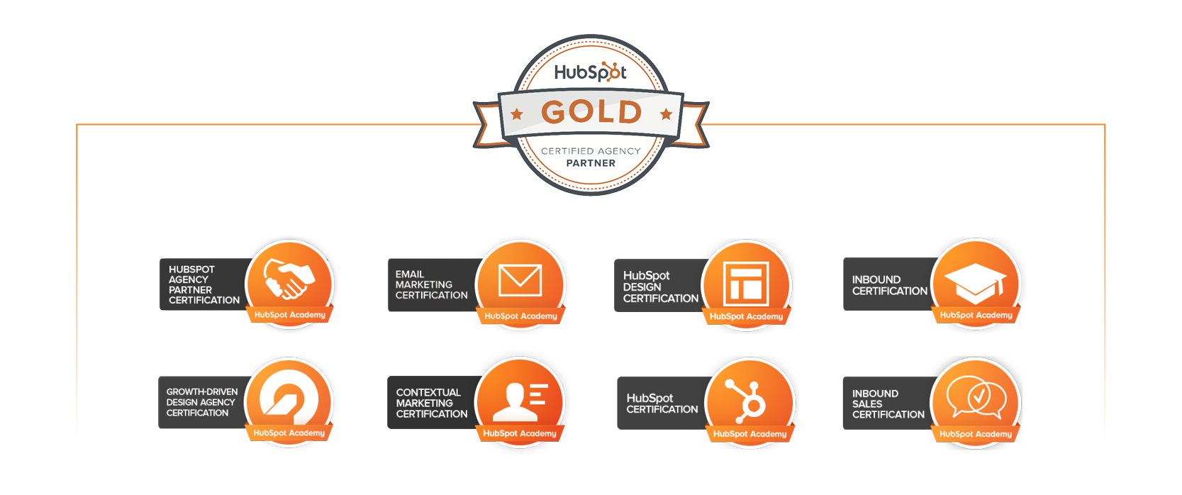 HubSpot Certifications Catalyst