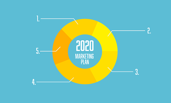 2020-marketing-plan-5-things