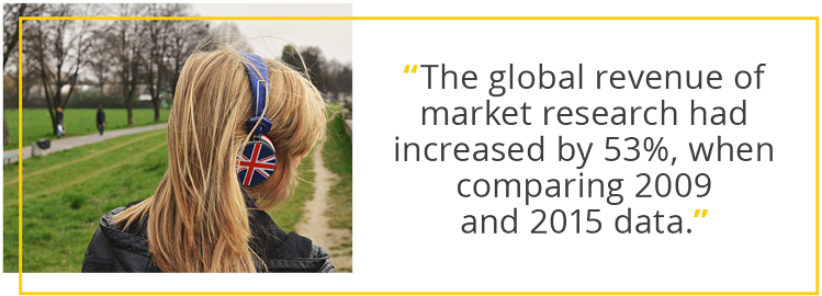 The-Global-Revenue-Of-Market-Research-Had-Increased-By-53%-When-Comparing-2009-and-2015-data.png