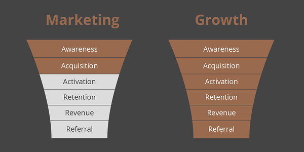 Exactly_What_Is_Growth_Marketing.png