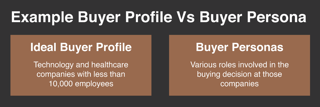 Catalyst-Buyer-persona-profile-visual